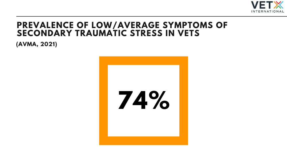 compassion fatigue veterinary