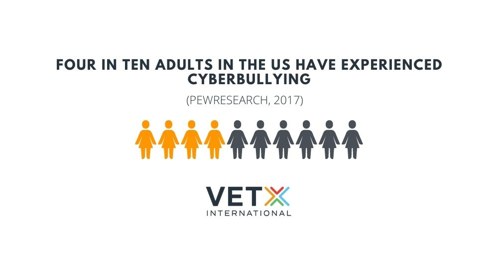 Veterinary cyberbullying