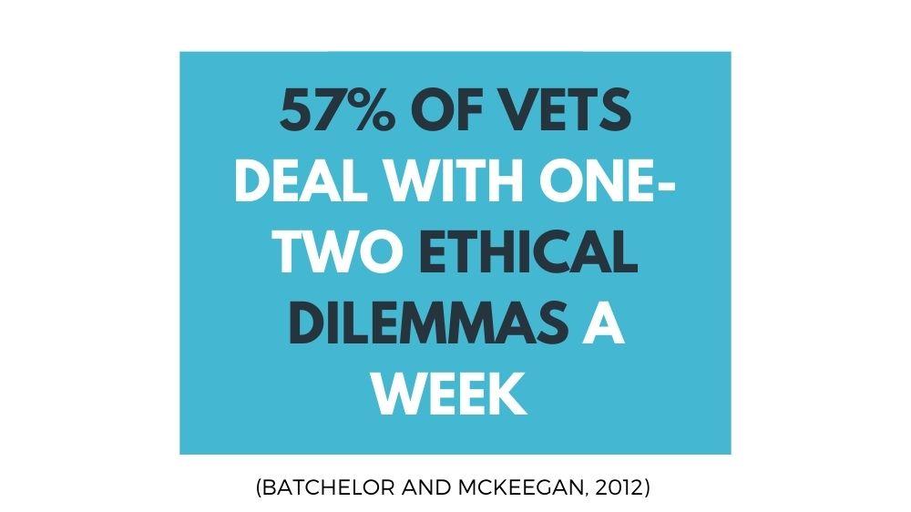 ethical dilemmas in veterinary medicine