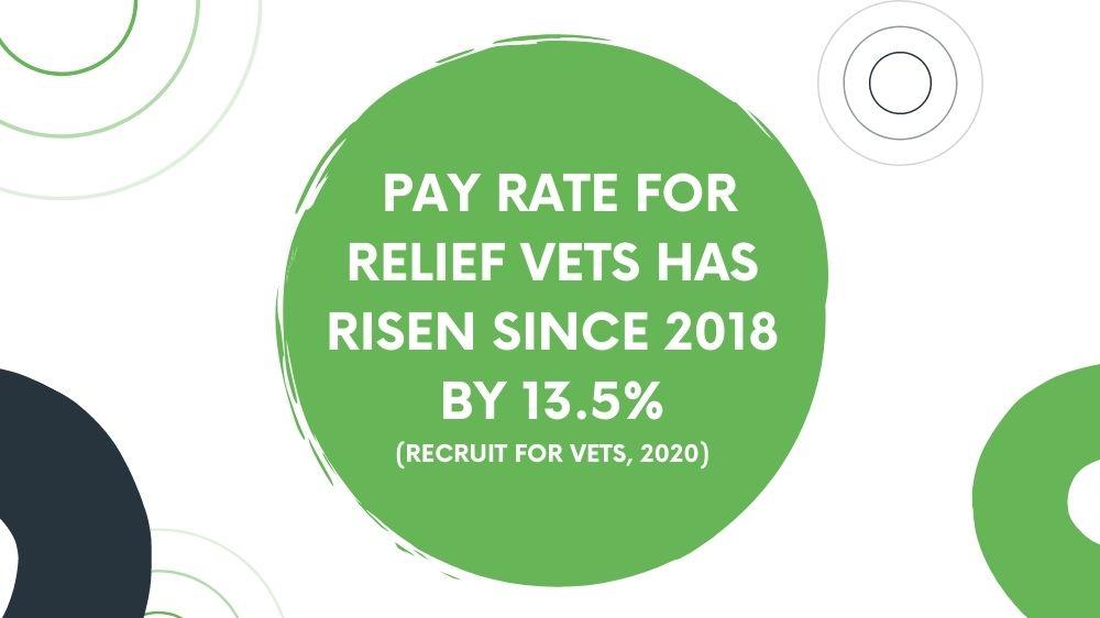 relief veterinarian